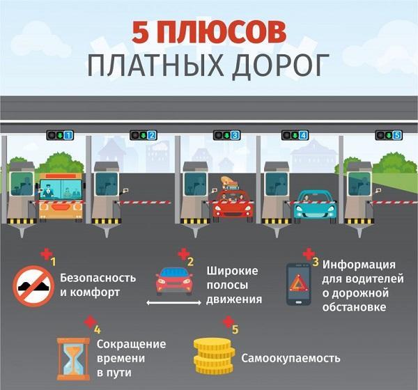 Платные дороги России: преимущества и недостатки